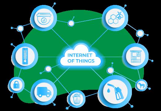 Разработка IoT решении любой сложности